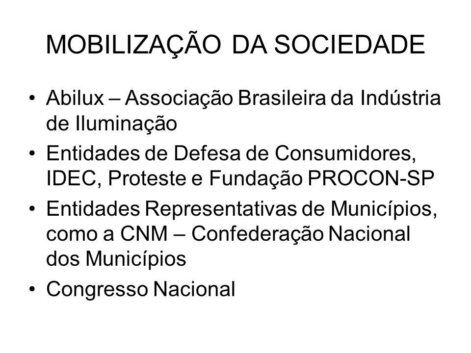 MOBILIZAÇÃO DA SOCIEDADE