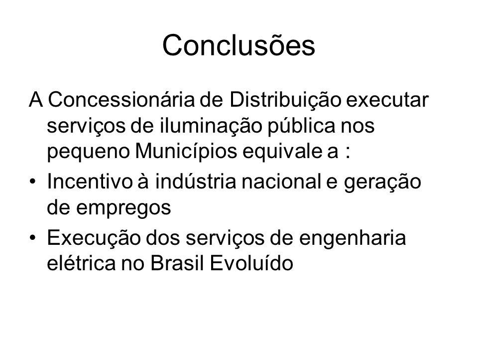 Conclusões A Concessionária de Distribuição executar serviços de iluminação pública nos pequeno Municípios equivale a :