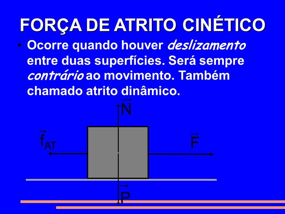 FORÇA DE ATRITO CINÉTICO