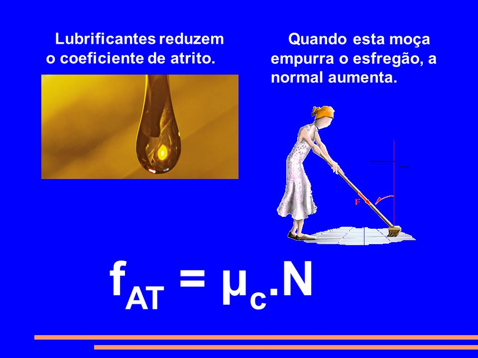 fAT = μc.N Lubrificantes reduzem o coeficiente de atrito.