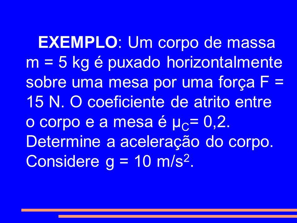 EXEMPLO: Um corpo de massa m = 5 kg é puxado horizontalmente sobre uma mesa por uma força F = 15 N. O coeficiente de atrito entre o corpo e a mesa é μC= 0,2. Determine a aceleração do corpo. Considere g = 10 m/s2.
