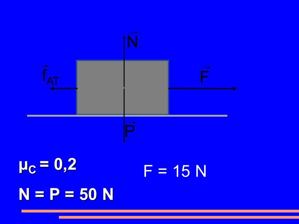 N fAT F P μC = 0,2 N = P = 50 N F = 15 N 17