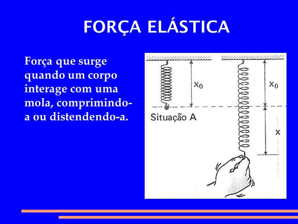 FORÇA ELÁSTICA Força que surge quando um corpo interage com uma mola, comprimindo- a ou distendendo-a.