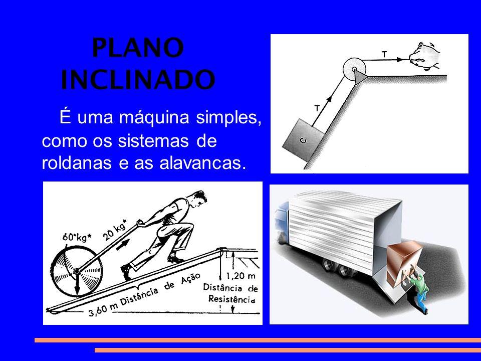 PLANO INCLINADO É uma máquina simples, como os sistemas de roldanas e as alavancas. 37