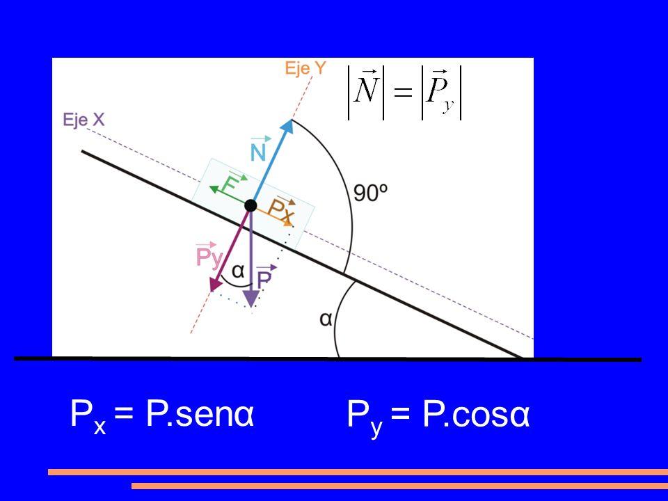 θ Px = P.senα Py = P.cosα 38