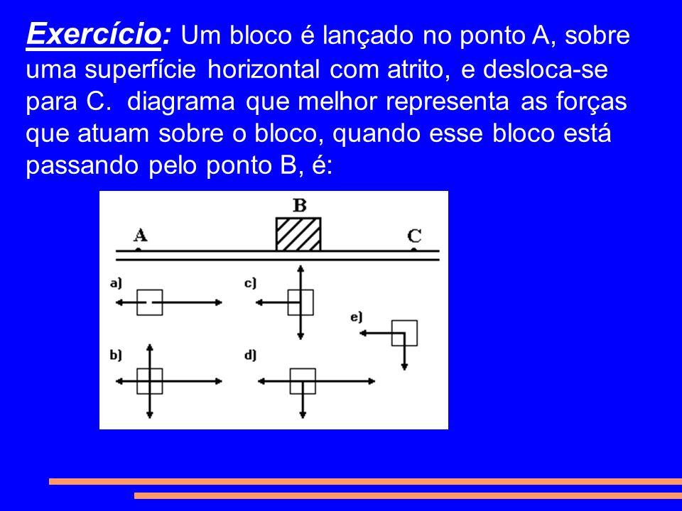 Exercício: Um bloco é lançado no ponto A, sobre uma superfície horizontal com atrito, e desloca-se para C.
