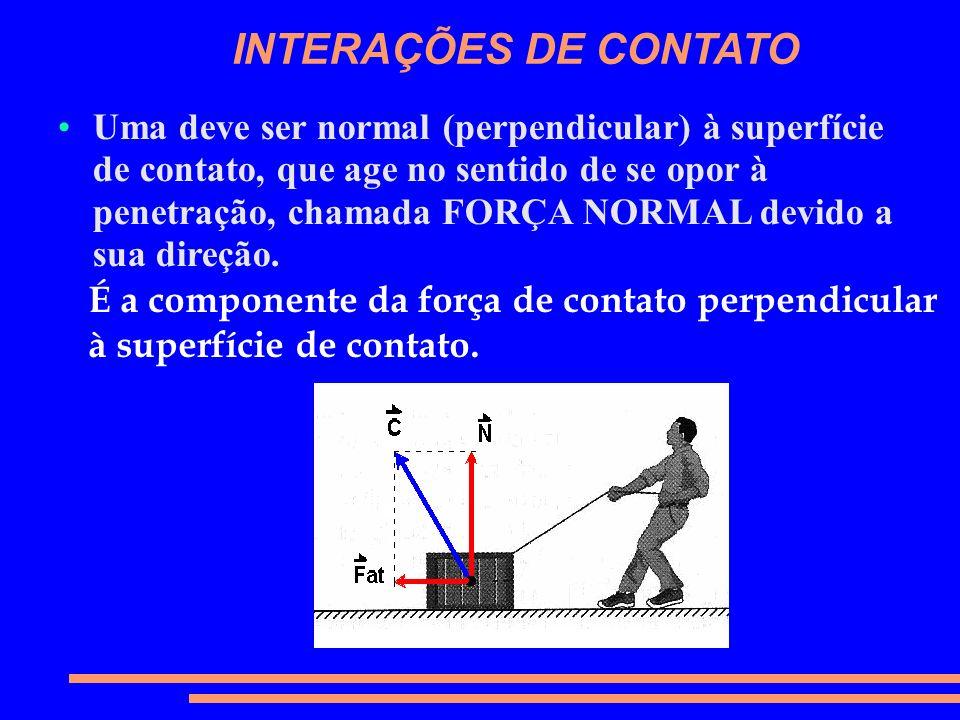 INTERAÇÕES DE CONTATO