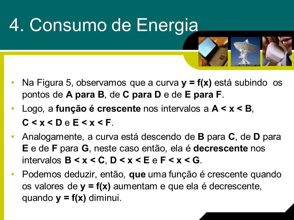 4. Consumo de Energia Na Figura 5, observamos que a curva y = f(x) está subindo os pontos de A para B, de C para D e de E para F.