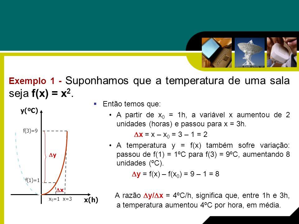 Exemplo 1 - Suponhamos que a temperatura de uma sala seja f(x) = x2.
