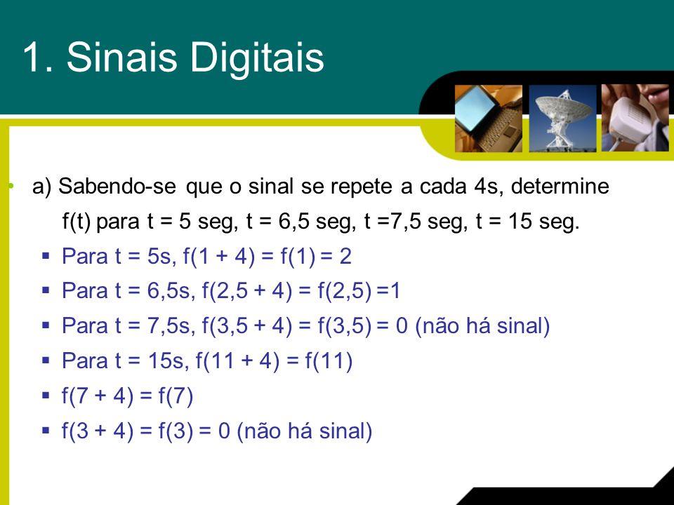 1. Sinais Digitais a) Sabendo-se que o sinal se repete a cada 4s, determine. f(t) para t = 5 seg, t = 6,5 seg, t =7,5 seg, t = 15 seg.