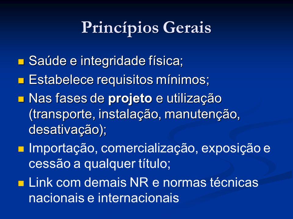 Princípios Gerais Saúde e integridade física;