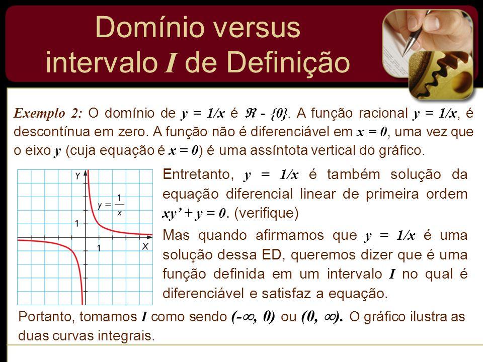 Domínio versus intervalo I de Definição
