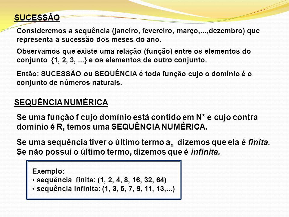 SUCESSÃO SEQUÊNCIA NUMÉRICA