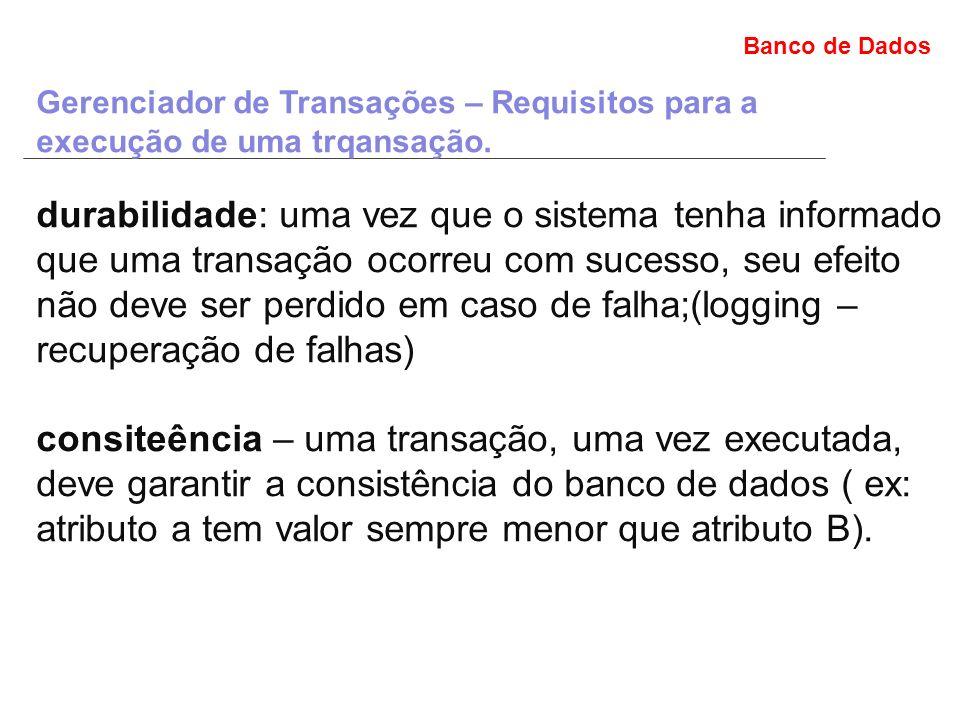 Gerenciador de Transações – Requisitos para a execução de uma trqansação.