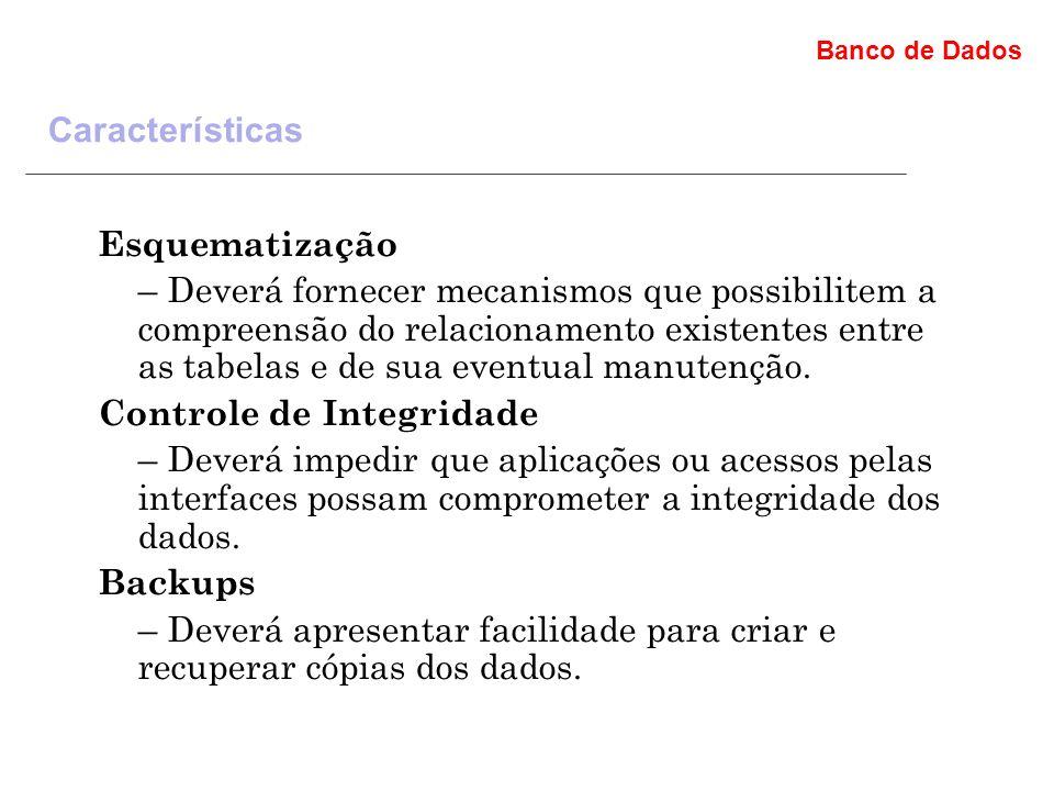 Características Esquematização.