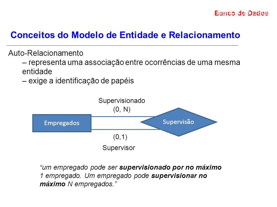 Conceitos do Modelo de Entidade e Relacionamento