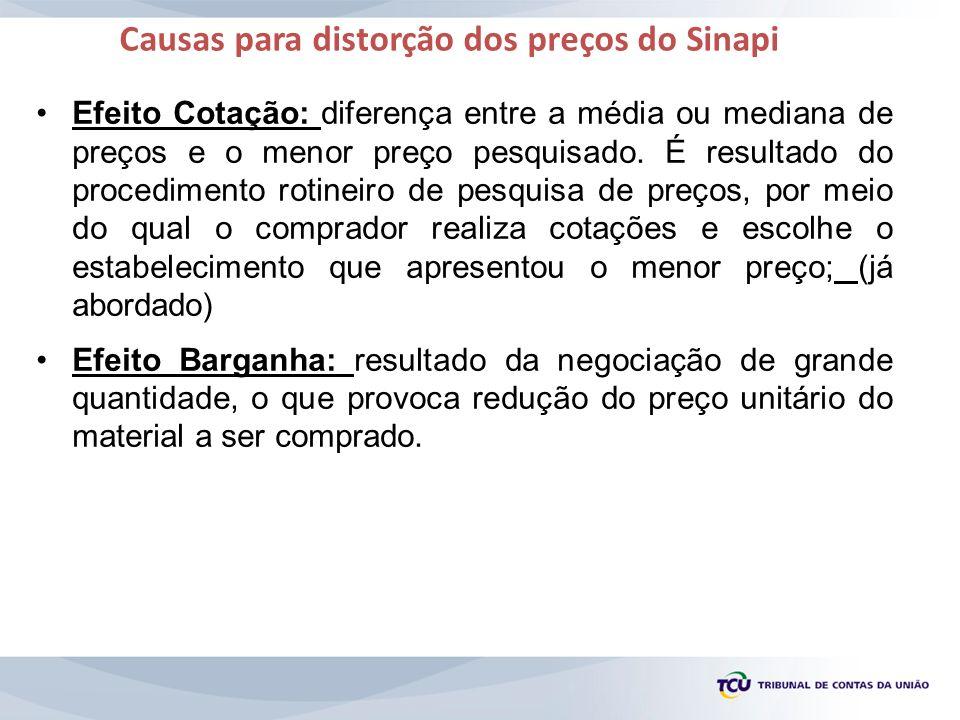Causas para distorção dos preços do Sinapi