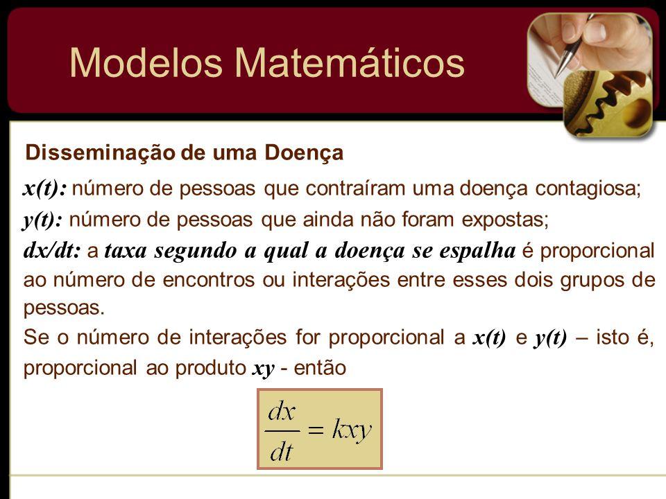 Modelos Matemáticos Disseminação de uma Doença. x(t): número de pessoas que contraíram uma doença contagiosa;