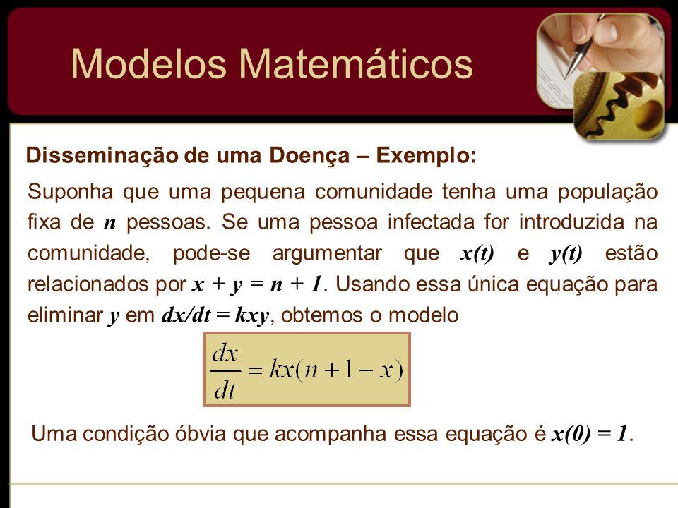 Modelos Matemáticos Disseminação de uma Doença – Exemplo: