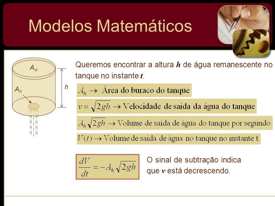 Modelos Matemáticos h. Aw. Ah. Queremos encontrar a altura h de água remanescente no tanque no instante t.