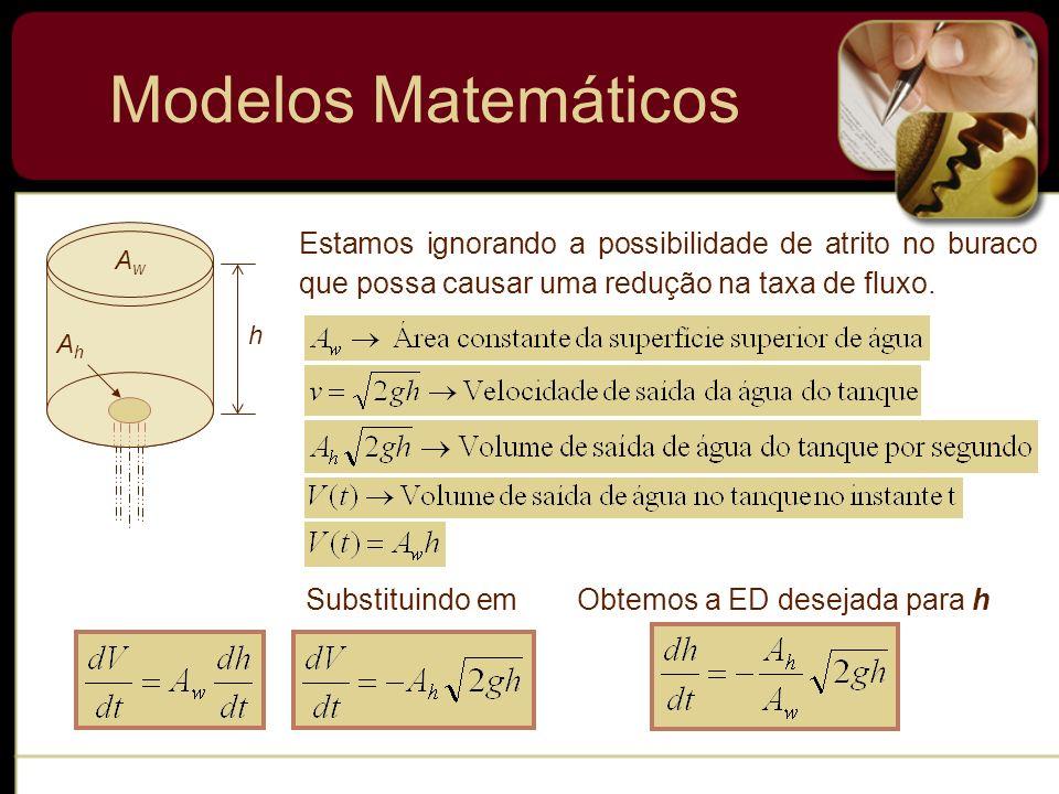 Modelos Matemáticos h. Aw. Ah. Estamos ignorando a possibilidade de atrito no buraco que possa causar uma redução na taxa de fluxo.