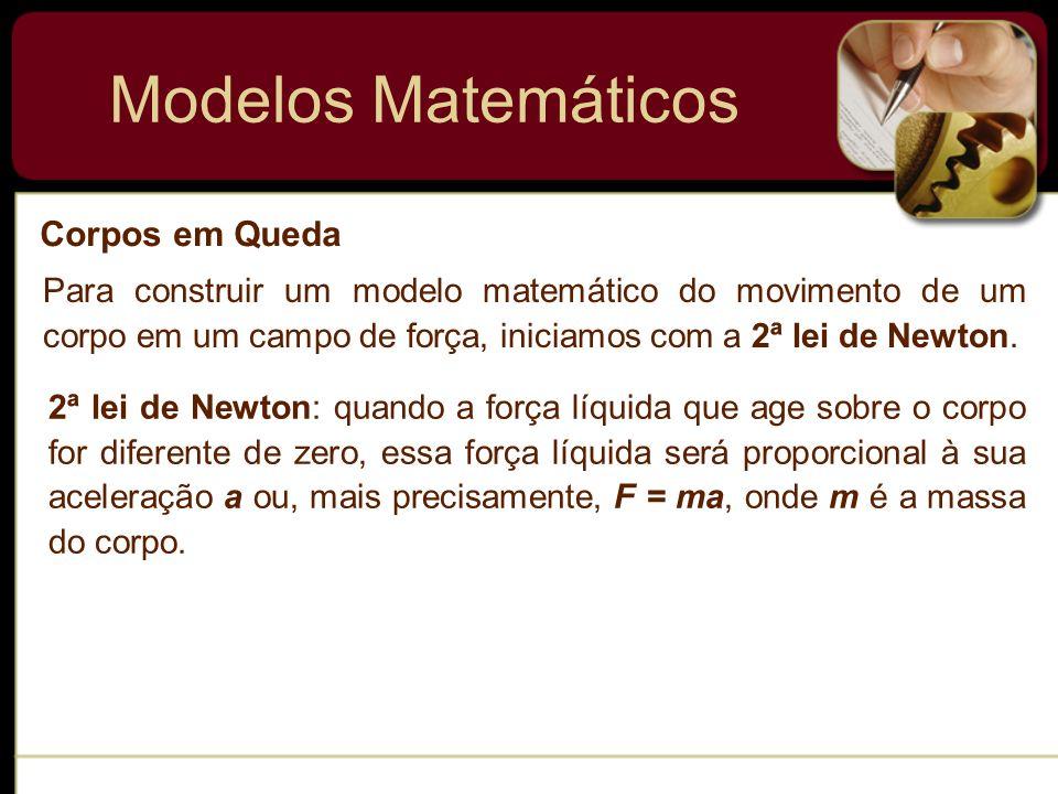 Modelos Matemáticos Corpos em Queda
