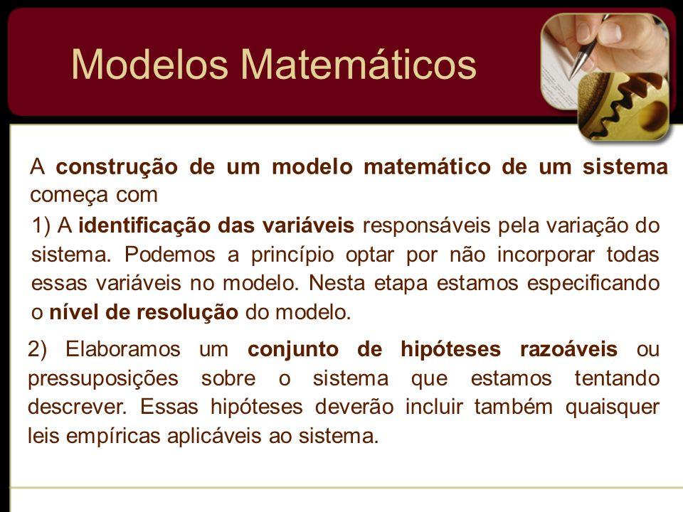 Modelos Matemáticos A construção de um modelo matemático de um sistema começa com.