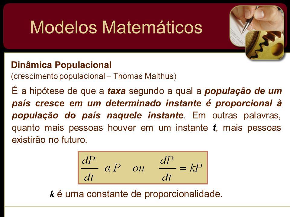 Modelos Matemáticos k é uma constante de proporcionalidade.