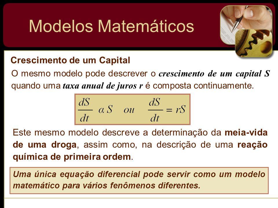 Modelos Matemáticos Crescimento de um Capital