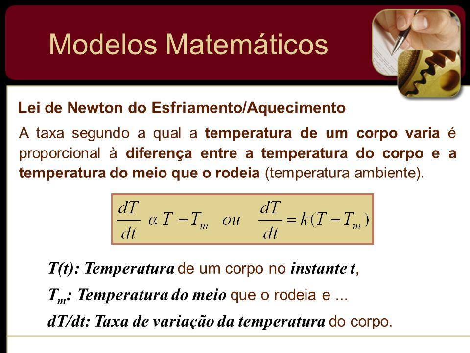 Modelos Matemáticos T(t): Temperatura de um corpo no instante t,