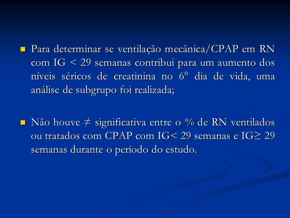 Para determinar se ventilação mecânica/CPAP em RN com IG < 29 semanas contribui para um aumento dos níveis séricos de creatinina no 6° dia de vida, uma análise de subgrupo foi realizada;