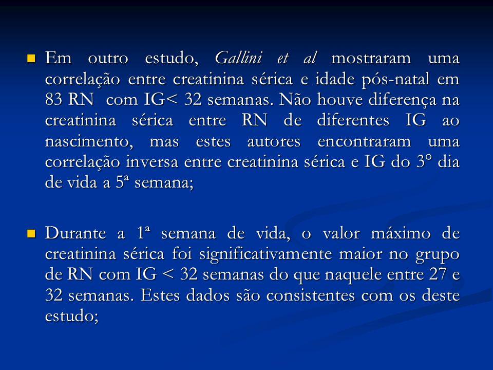 Em outro estudo, Gallini et al mostraram uma correlação entre creatinina sérica e idade pós-natal em 83 RN com IG< 32 semanas. Não houve diferença na creatinina sérica entre RN de diferentes IG ao nascimento, mas estes autores encontraram uma correlação inversa entre creatinina sérica e IG do 3° dia de vida a 5ª semana;
