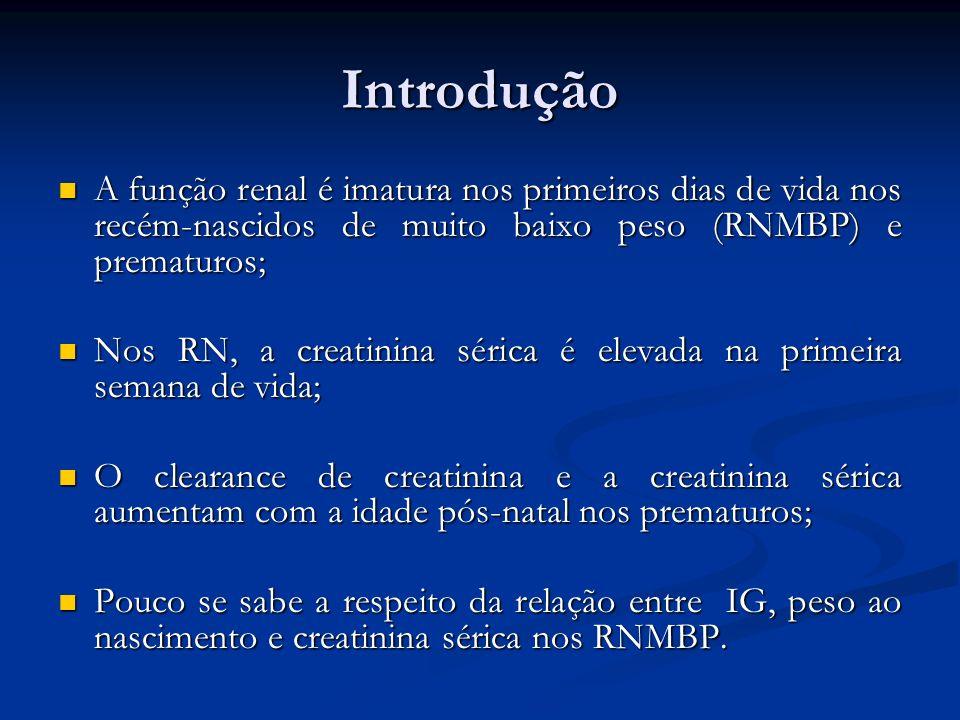 Introdução A função renal é imatura nos primeiros dias de vida nos recém-nascidos de muito baixo peso (RNMBP) e prematuros;