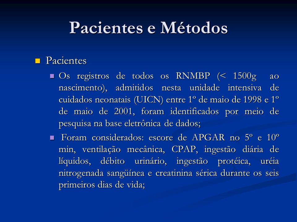 Pacientes e Métodos Pacientes