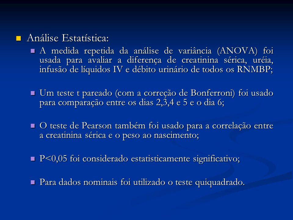 Análise Estatística: