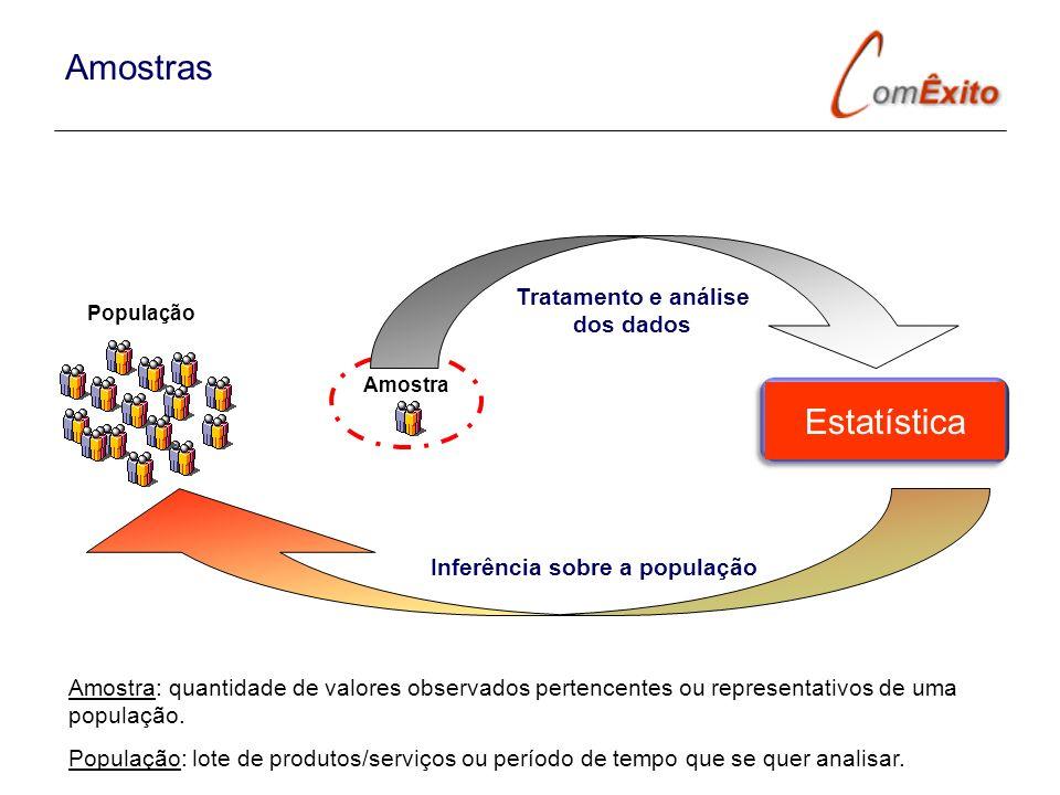 Tratamento e análise dos dados Inferência sobre a população