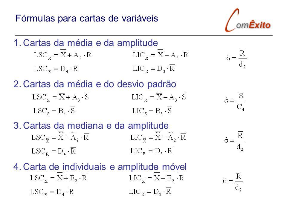 Fórmulas para cartas de variáveis