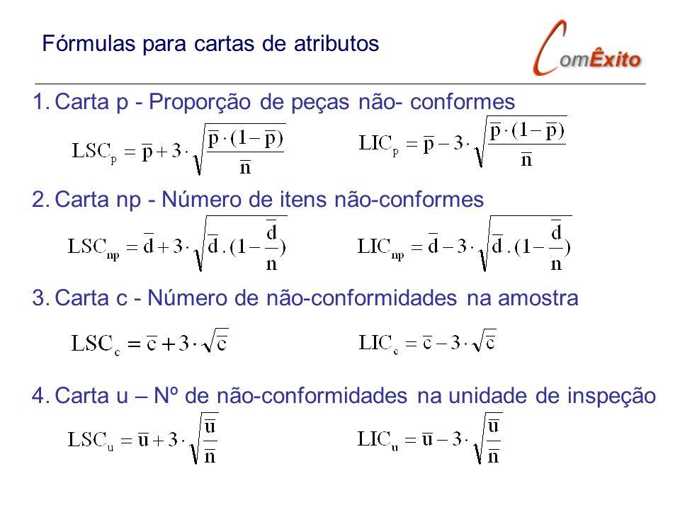 Fórmulas para cartas de atributos