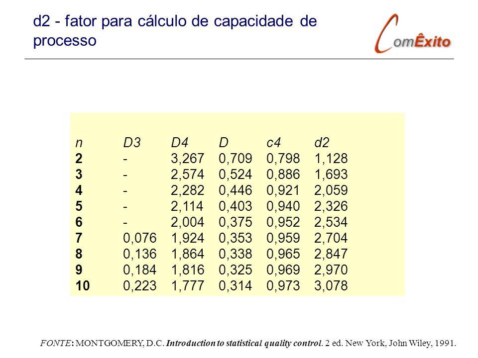 d2 - fator para cálculo de capacidade de processo