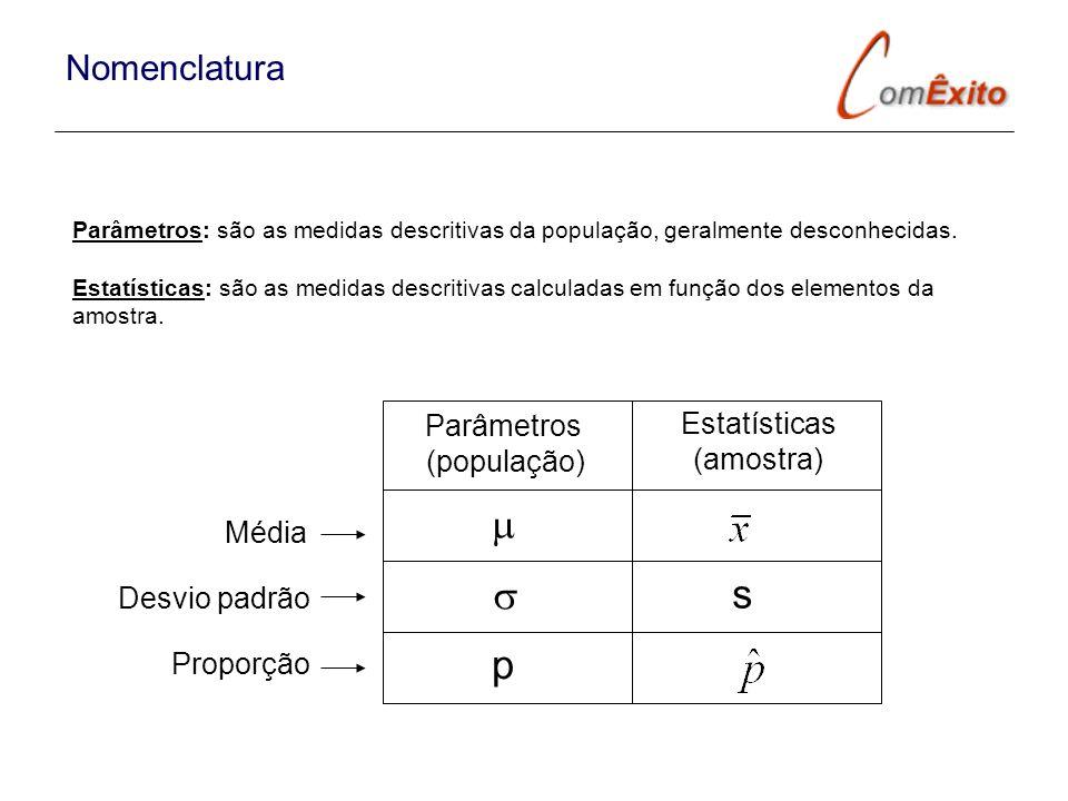   s p Nomenclatura Parâmetros Estatísticas (população) (amostra)