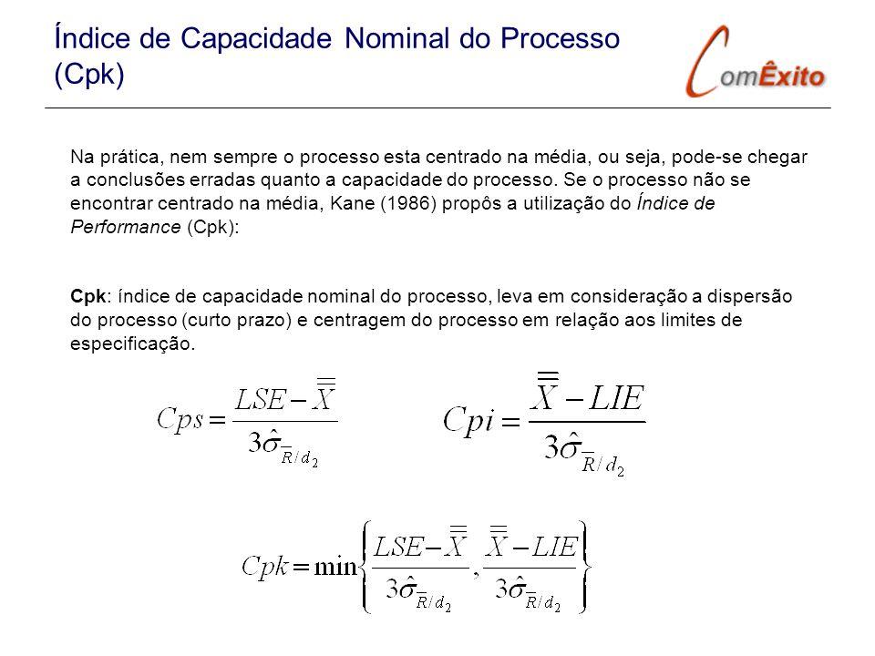 Índice de Capacidade Nominal do Processo (Cpk)