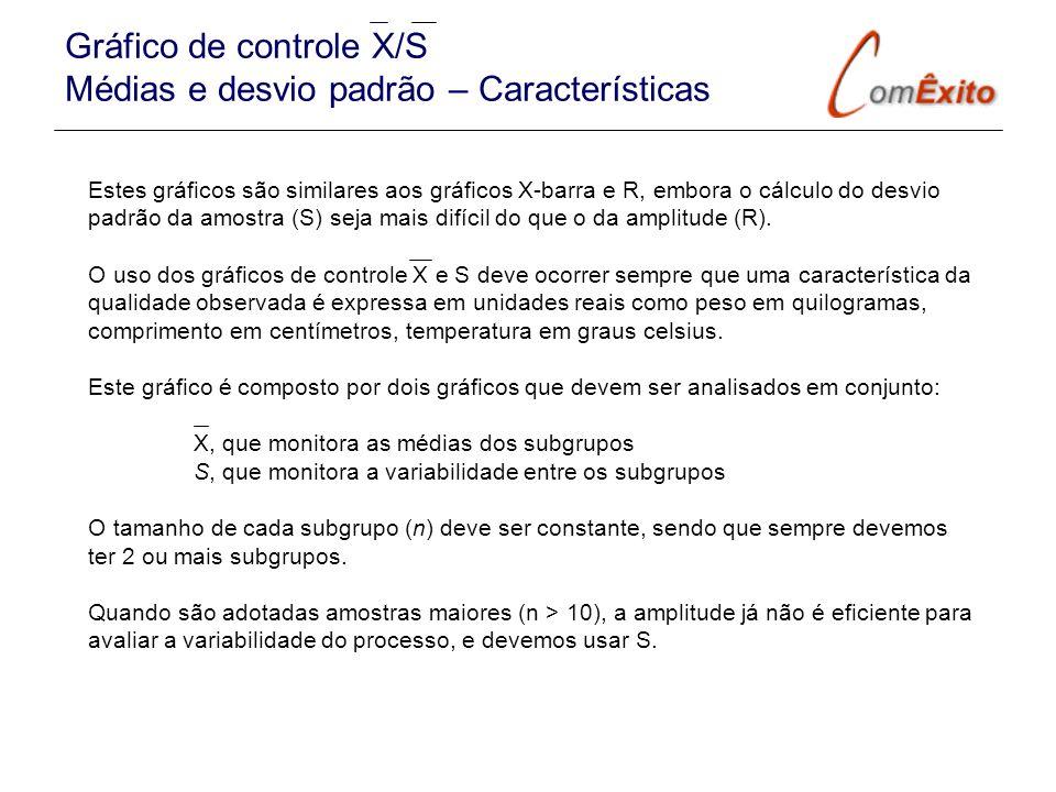 Gráfico de controle X/S Médias e desvio padrão – Características