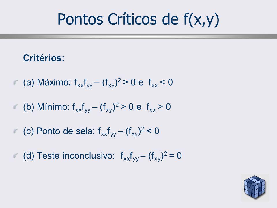 Pontos Críticos de f(x,y)