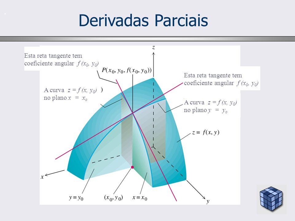 . Derivadas Parciais. A curva z = f (x, y0) no plano y = yo. Esta reta tangente tem coeficiente angular f (x0, y0)