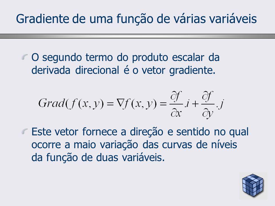 Gradiente de uma função de várias variáveis