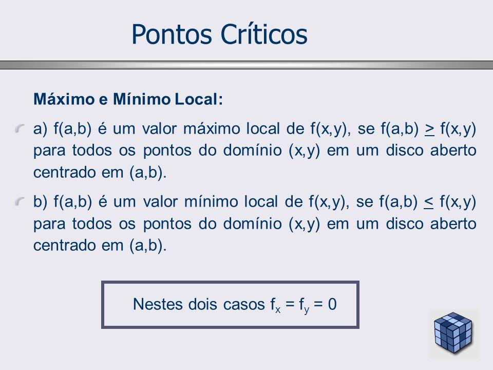 Pontos Críticos Máximo e Mínimo Local: