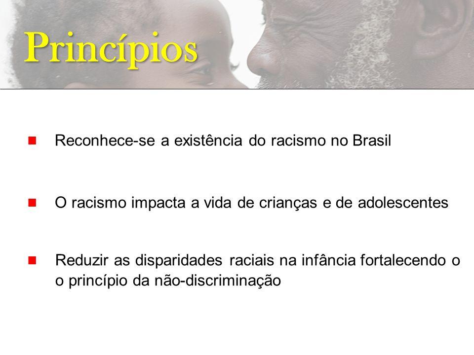 Princípios n Reconhece-se a existência do racismo no Brasil