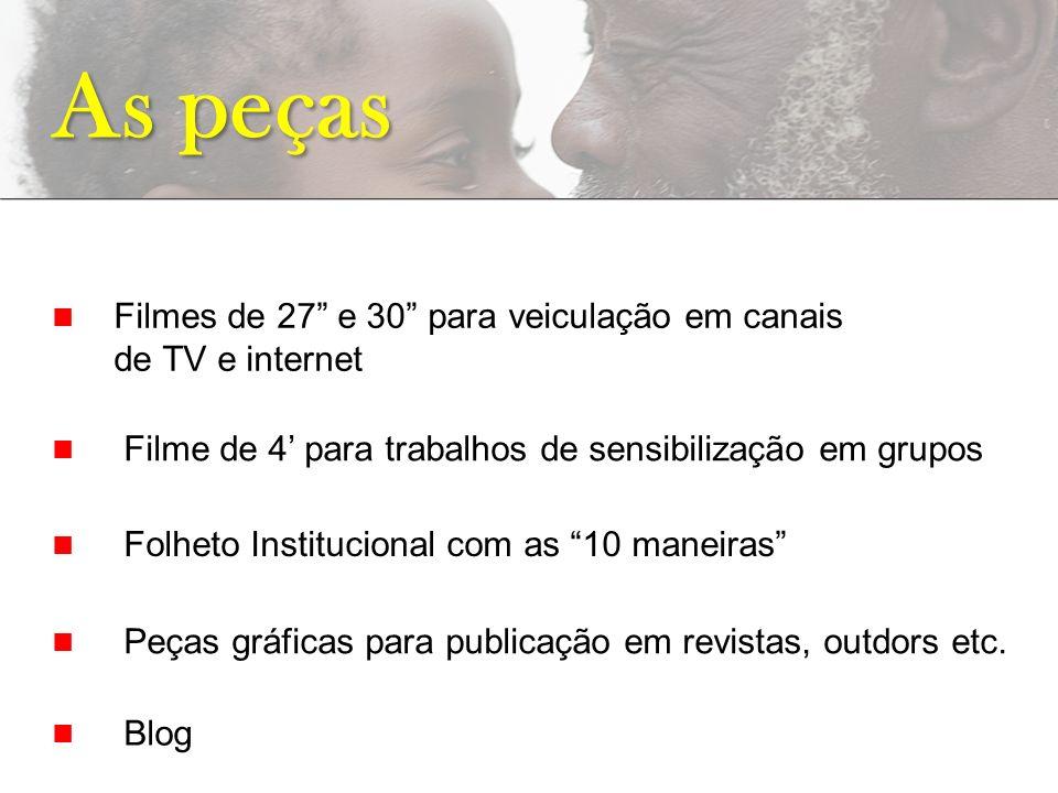 As peças n Filmes de 27 e 30 para veiculação em canais de TV e internet. n Filme de 4' para trabalhos de sensibilização em grupos.