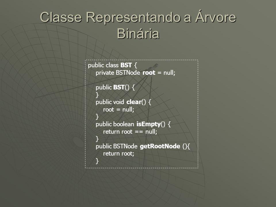 Classe Representando a Árvore Binária