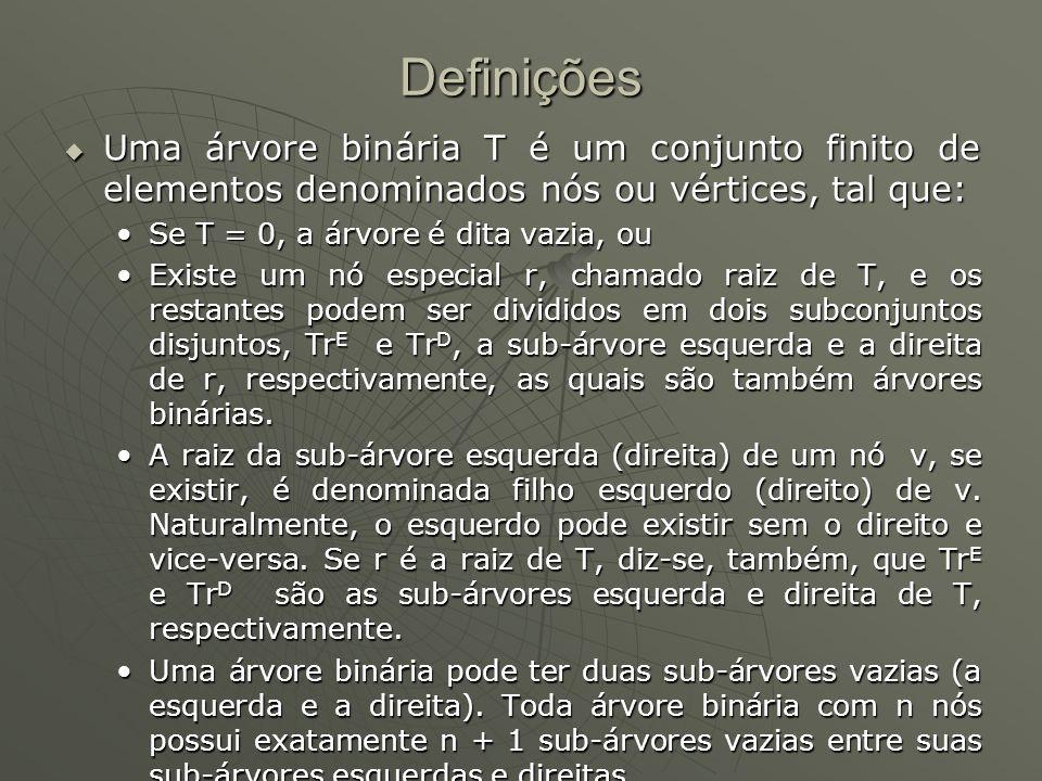 Definições Uma árvore binária T é um conjunto finito de elementos denominados nós ou vértices, tal que: